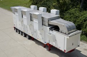 Mobile Genset Above